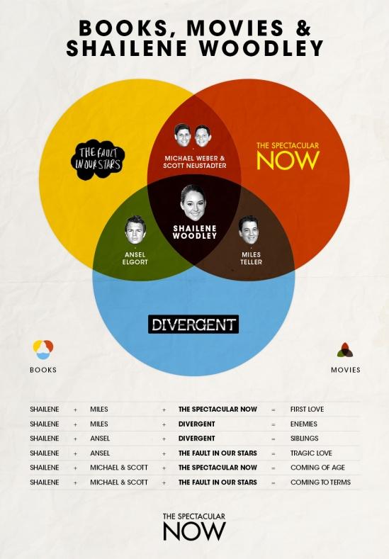 SpecNow_Infographic (1)
